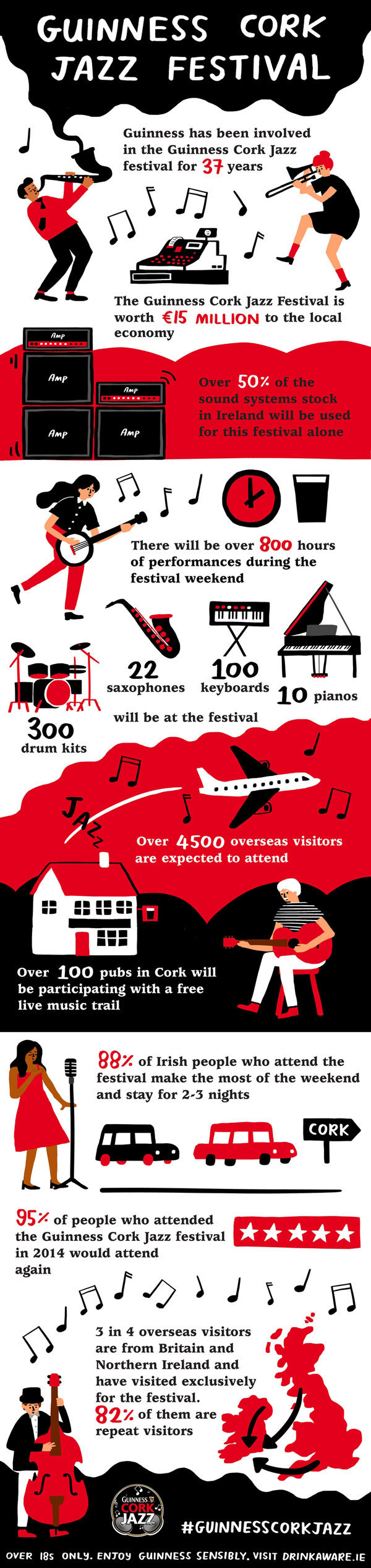 Guinness Cork Jazz Festival